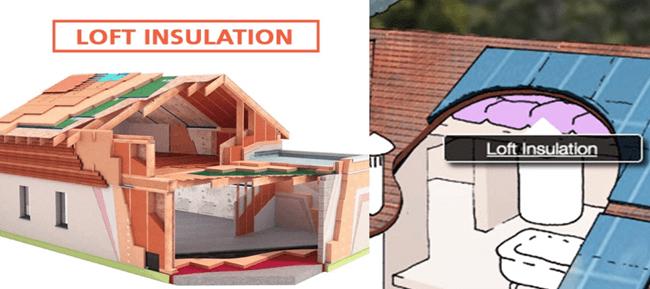 Condensation in Loft